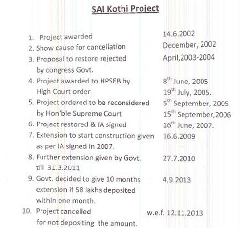 Sai Kothi Project detail