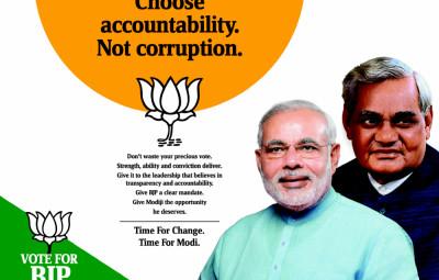 BJP donation list